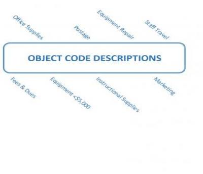 graphic representation of object code descriptions