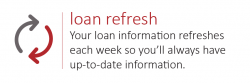 IonTuition loan refresh